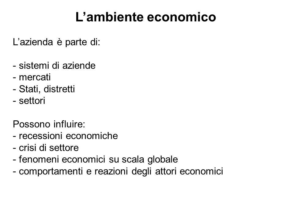 L'ambiente economico L'azienda è parte di: sistemi di aziende mercati