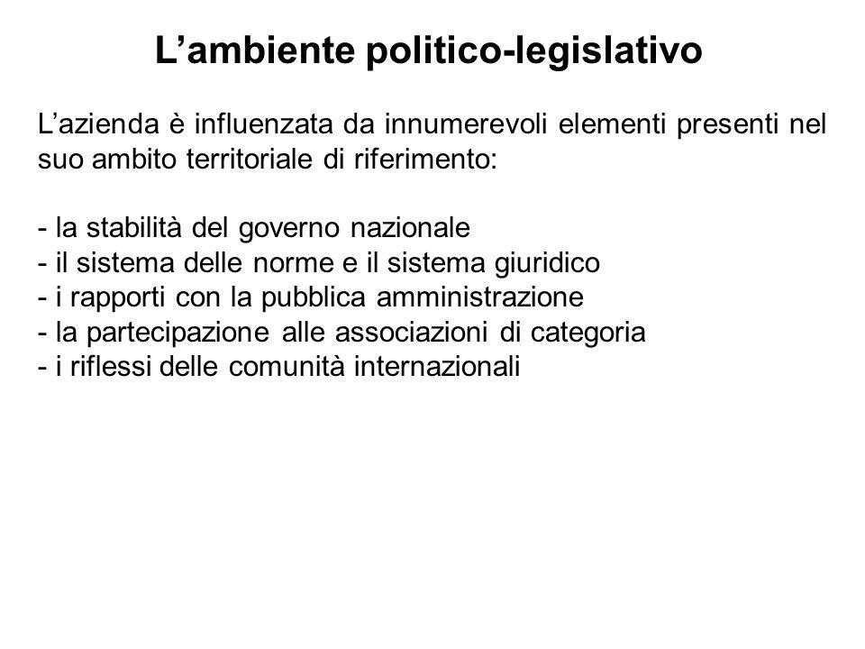 L'ambiente politico-legislativo