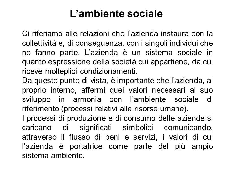 L'ambiente sociale