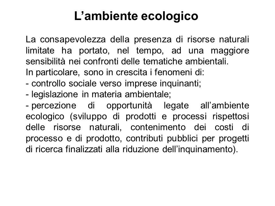 L'ambiente ecologico