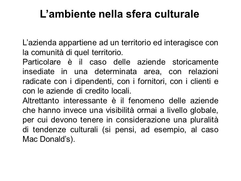 L'ambiente nella sfera culturale