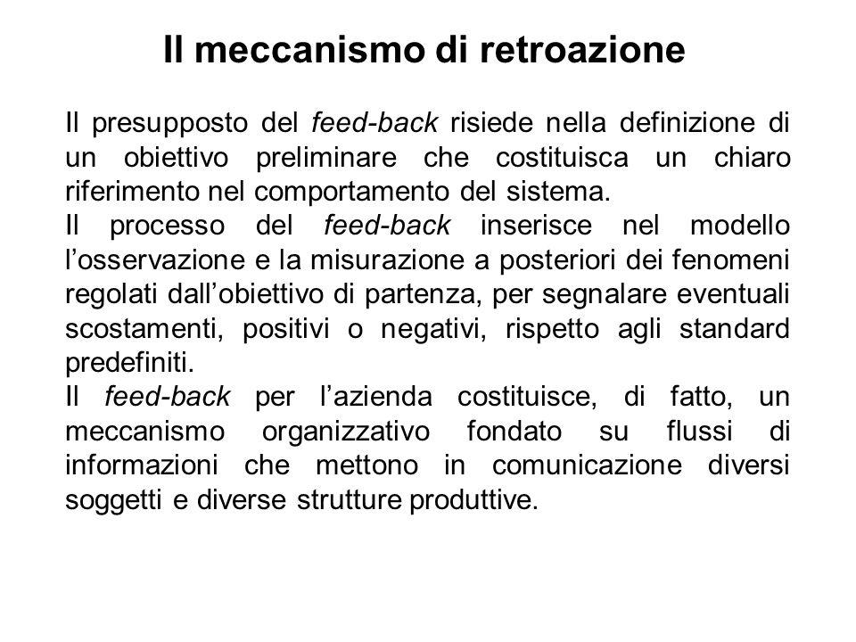 Il meccanismo di retroazione