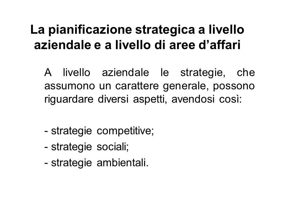 La pianificazione strategica a livello aziendale e a livello di aree d'affari