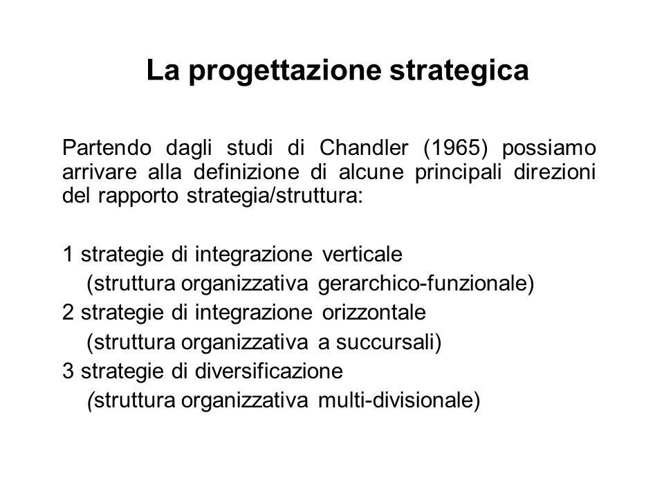La progettazione strategica