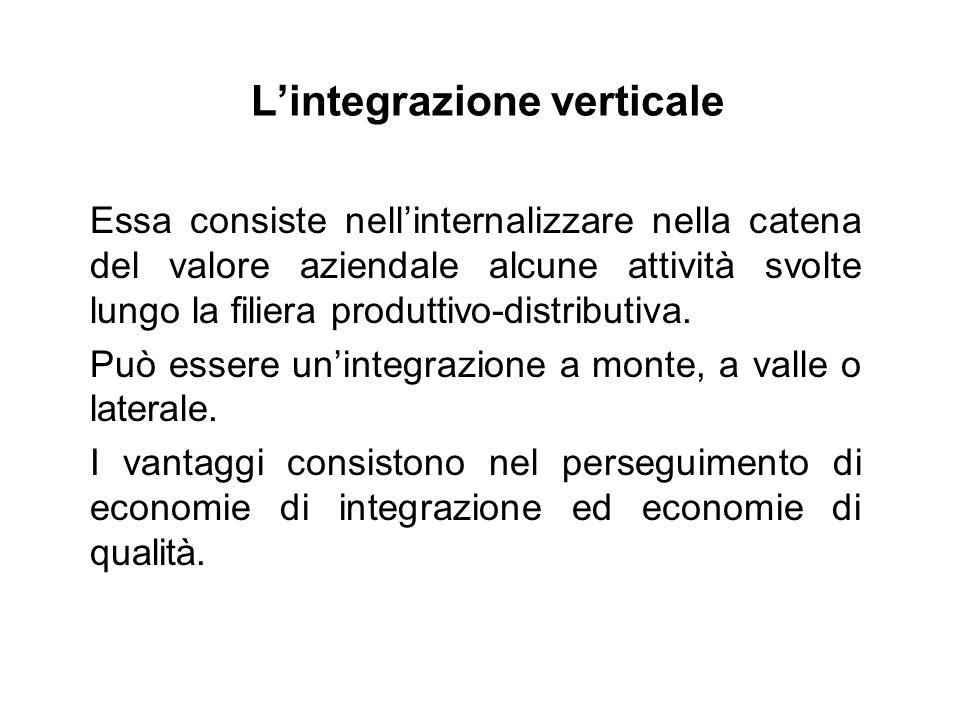 L'integrazione verticale