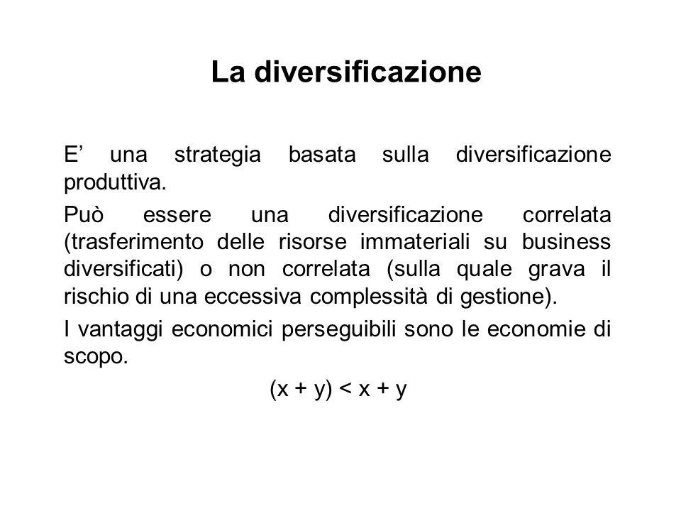 La diversificazione E' una strategia basata sulla diversificazione produttiva.