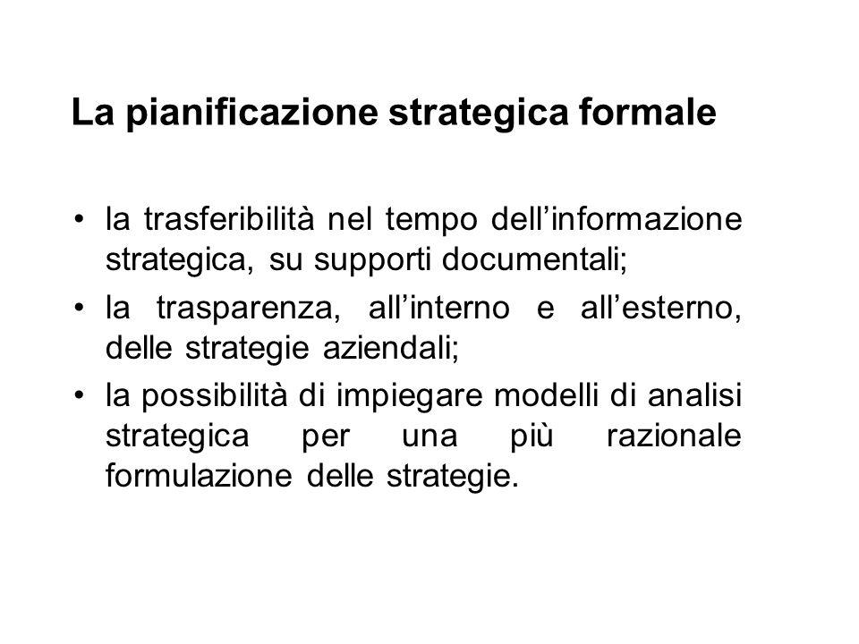 La pianificazione strategica formale