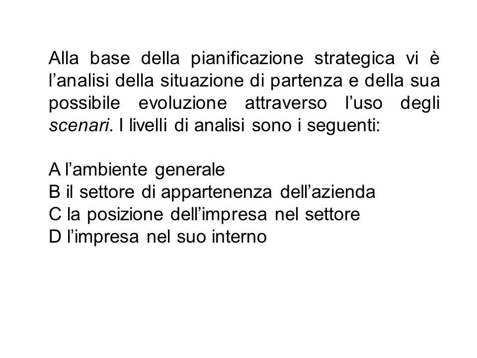 Alla base della pianificazione strategica vi è l'analisi della situazione di partenza e della sua possibile evoluzione attraverso l'uso degli scenari. I livelli di analisi sono i seguenti: