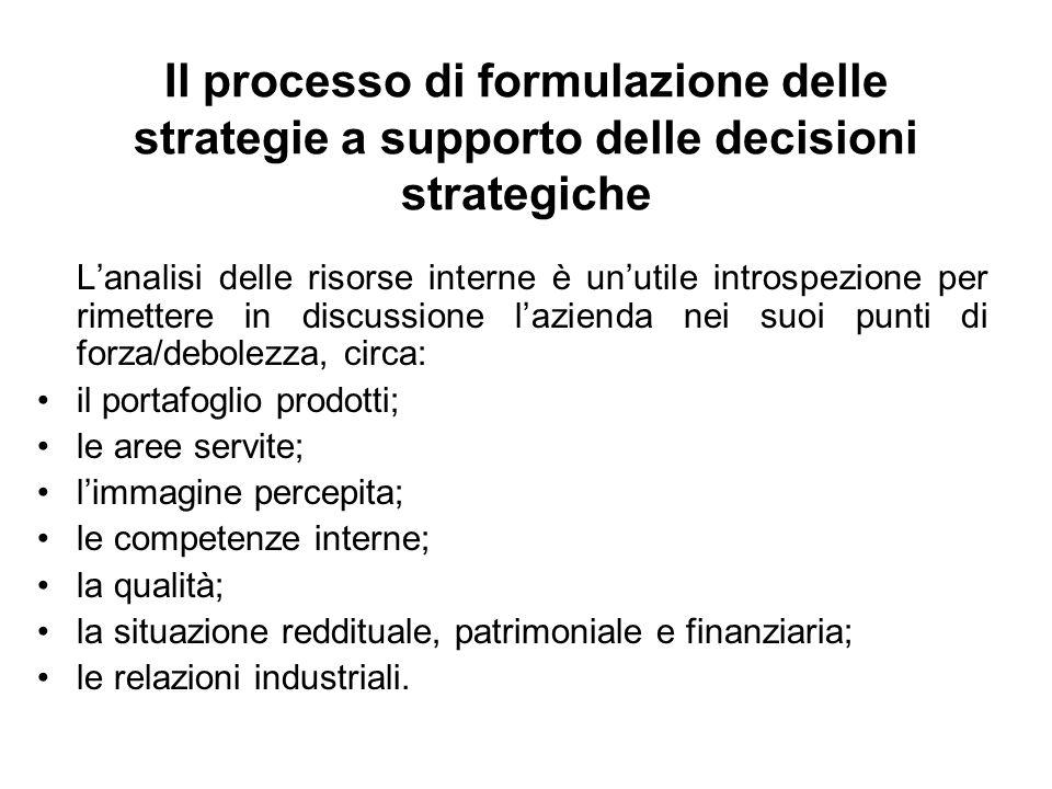 Il processo di formulazione delle strategie a supporto delle decisioni strategiche