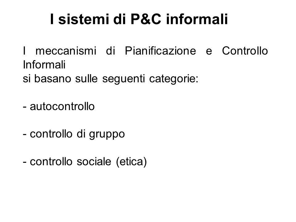 I sistemi di P&C informali