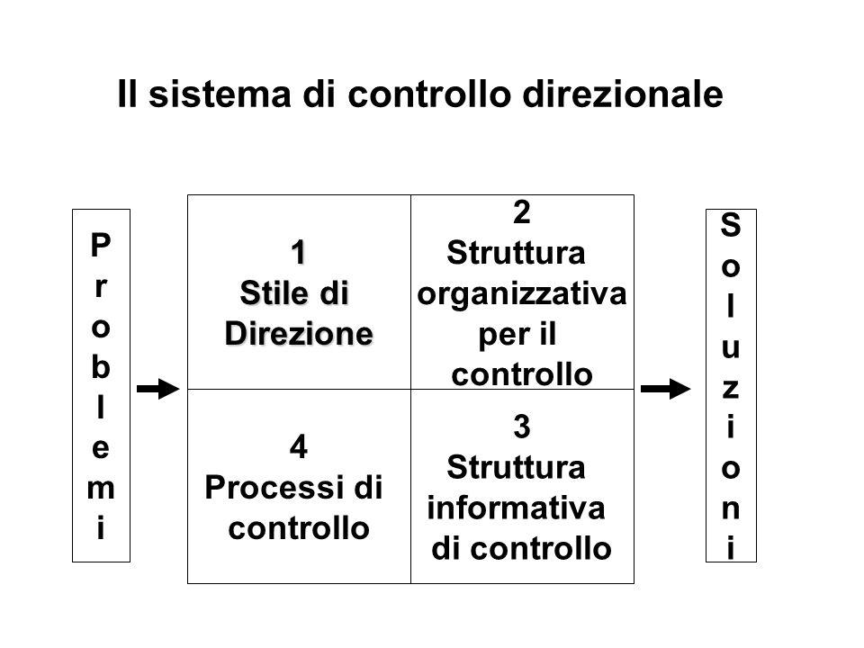 Il sistema di controllo direzionale