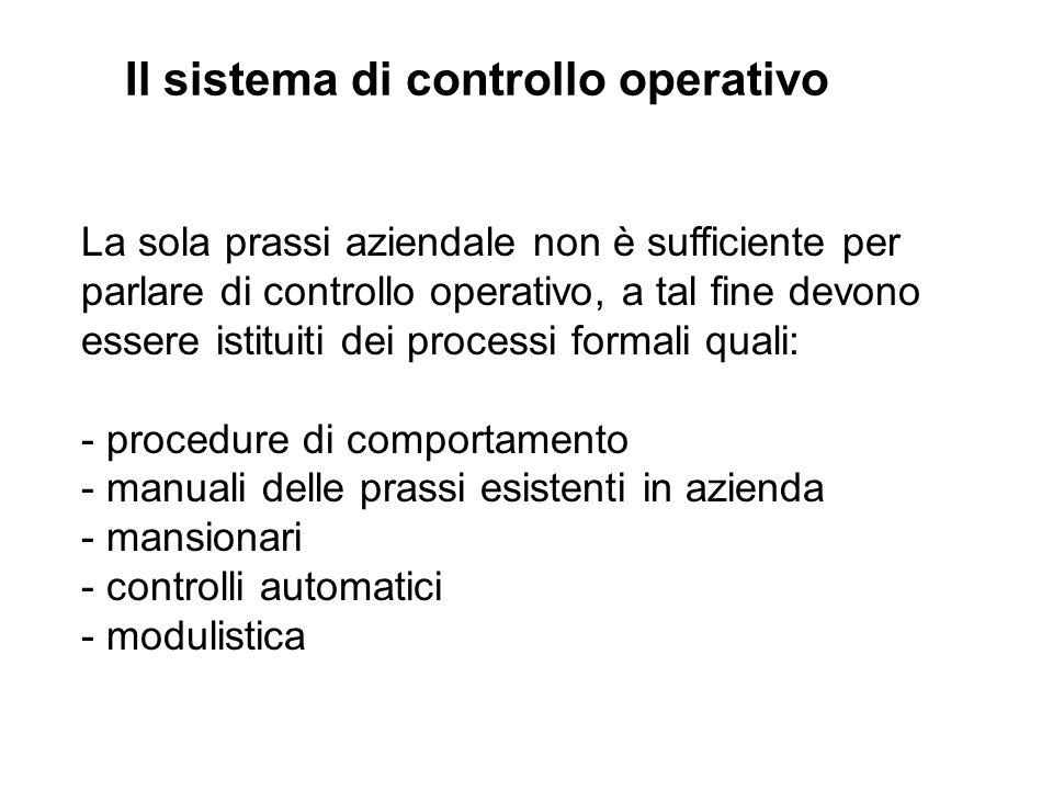 Il sistema di controllo operativo