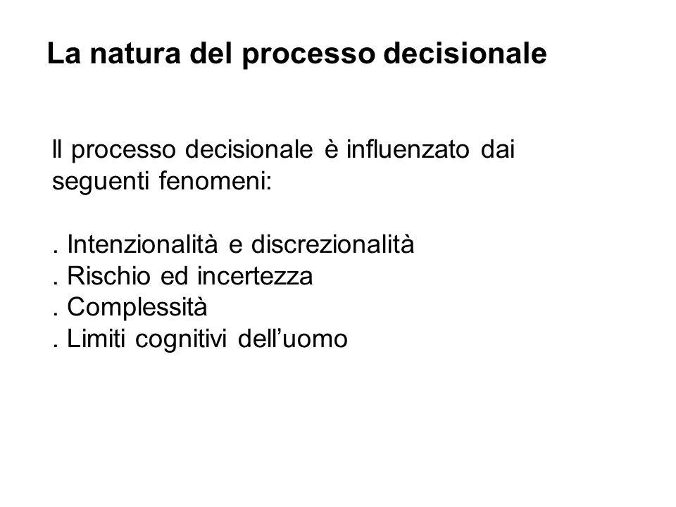 La natura del processo decisionale