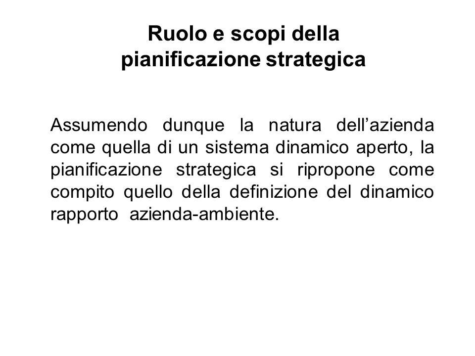 Ruolo e scopi della pianificazione strategica