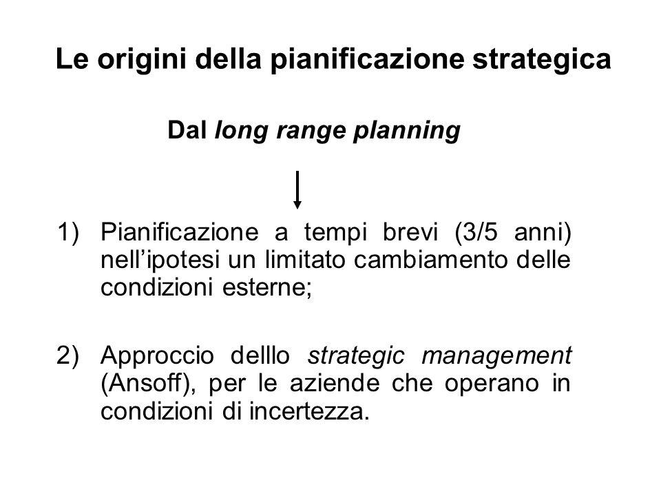Le origini della pianificazione strategica