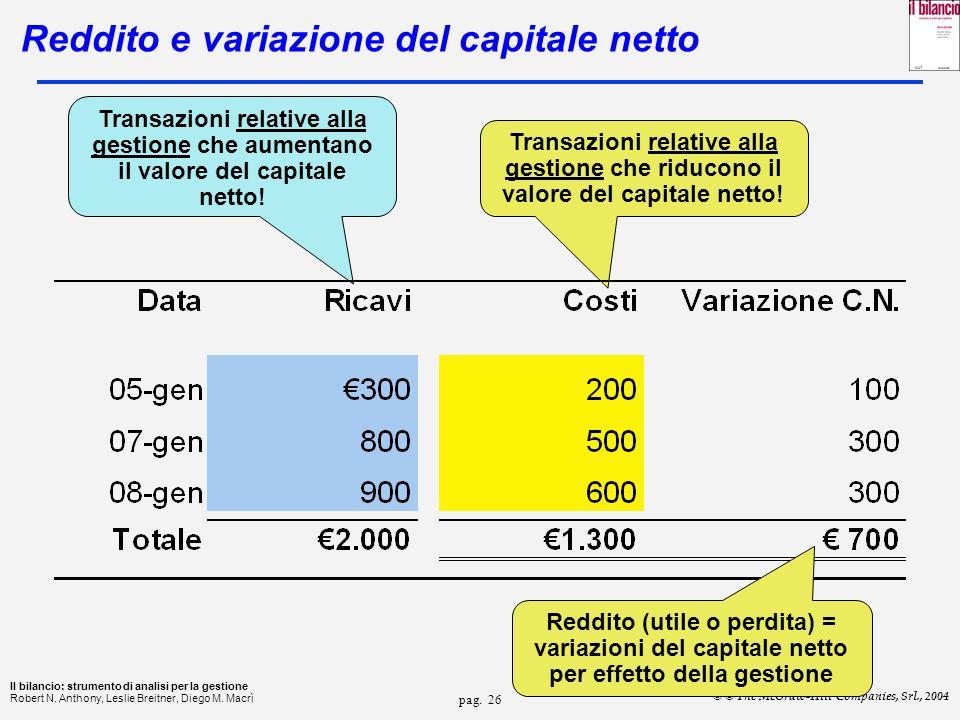 Reddito e variazione del capitale netto