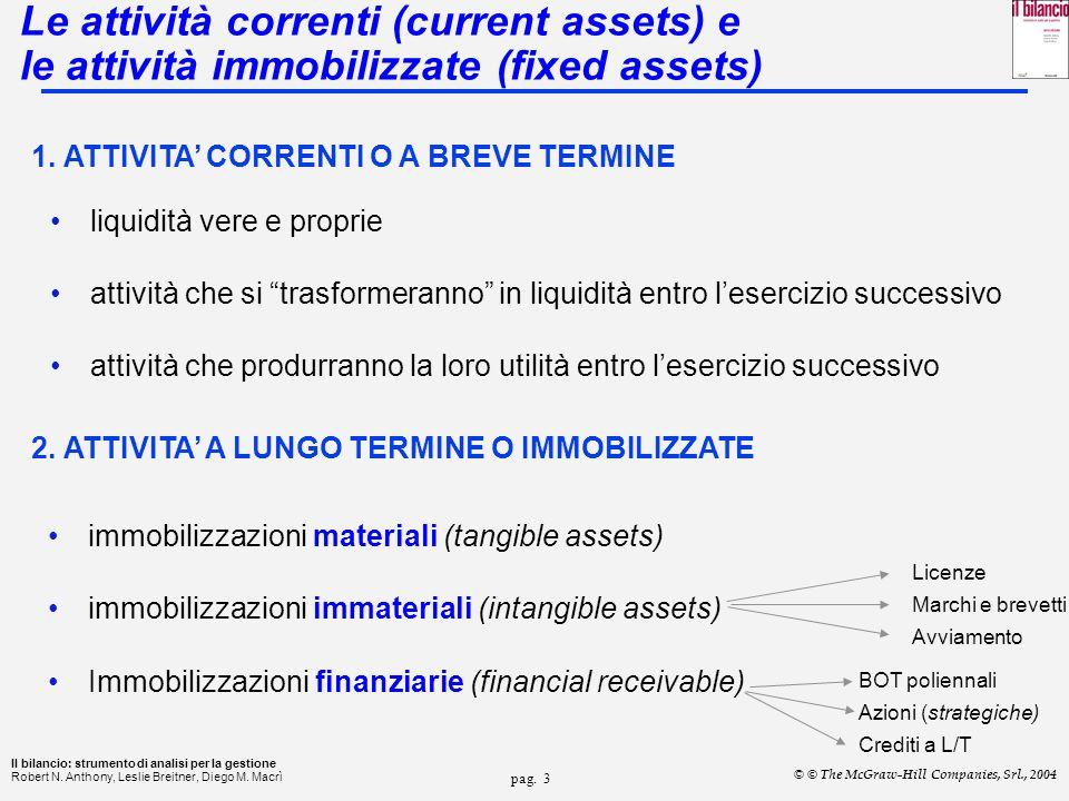 Le attività correnti (current assets) e le attività immobilizzate (fixed assets)
