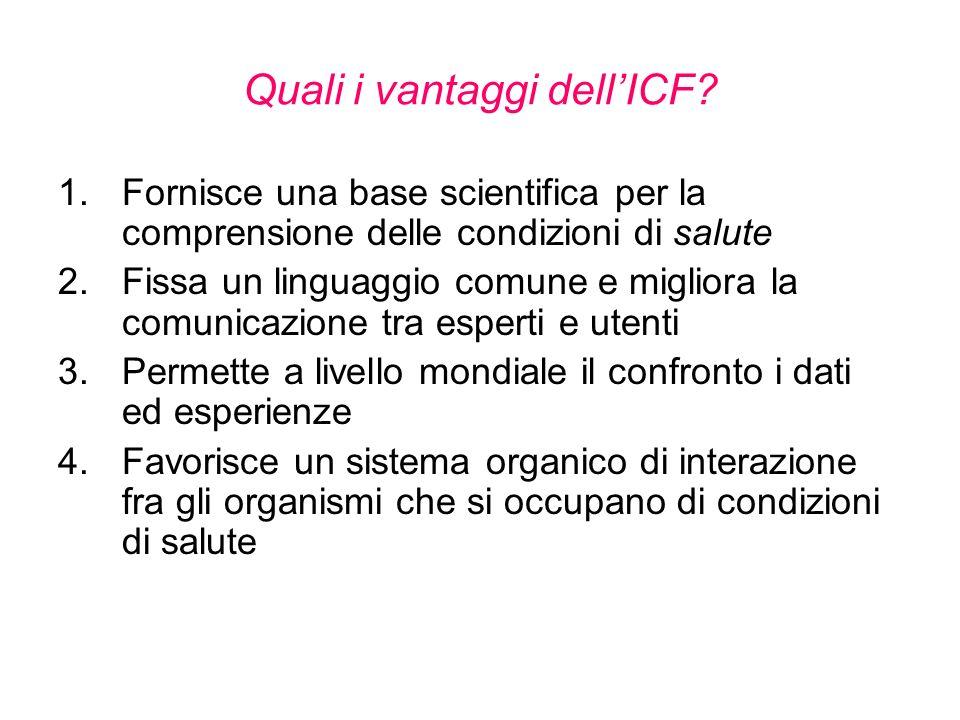 Quali i vantaggi dell'ICF