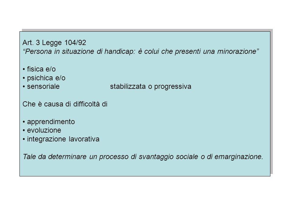 Art. 3 Legge 104/92 Persona in situazione di handicap: è colui che presenti una minorazione fisica e/o.