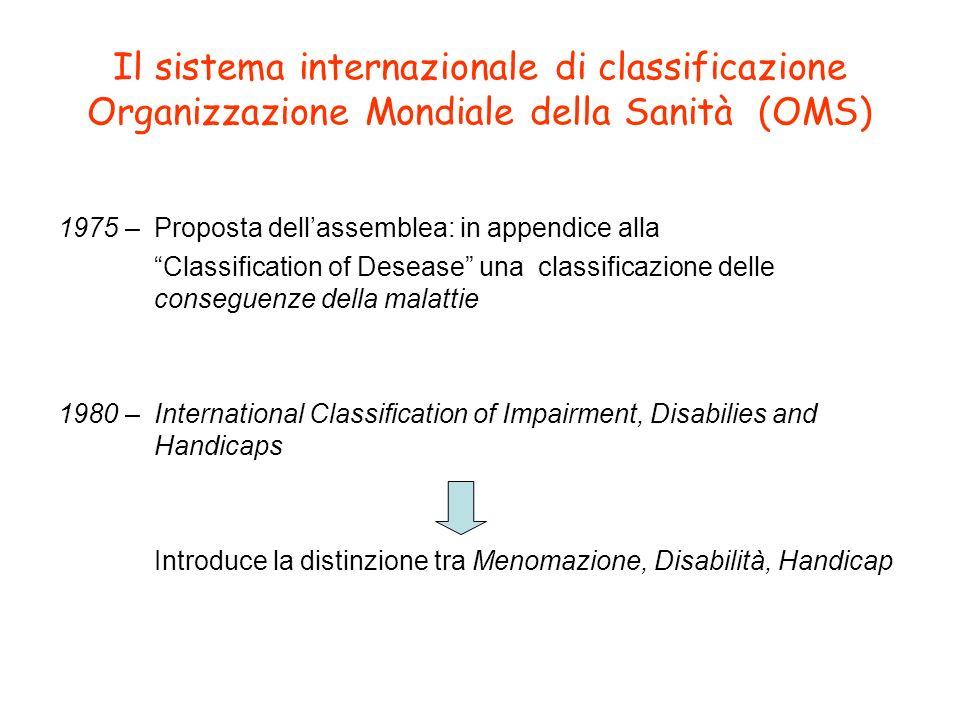 Il sistema internazionale di classificazione Organizzazione Mondiale della Sanità (OMS)