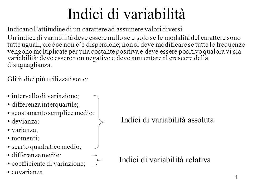 Indici di variabilità Indici di variabilità assoluta