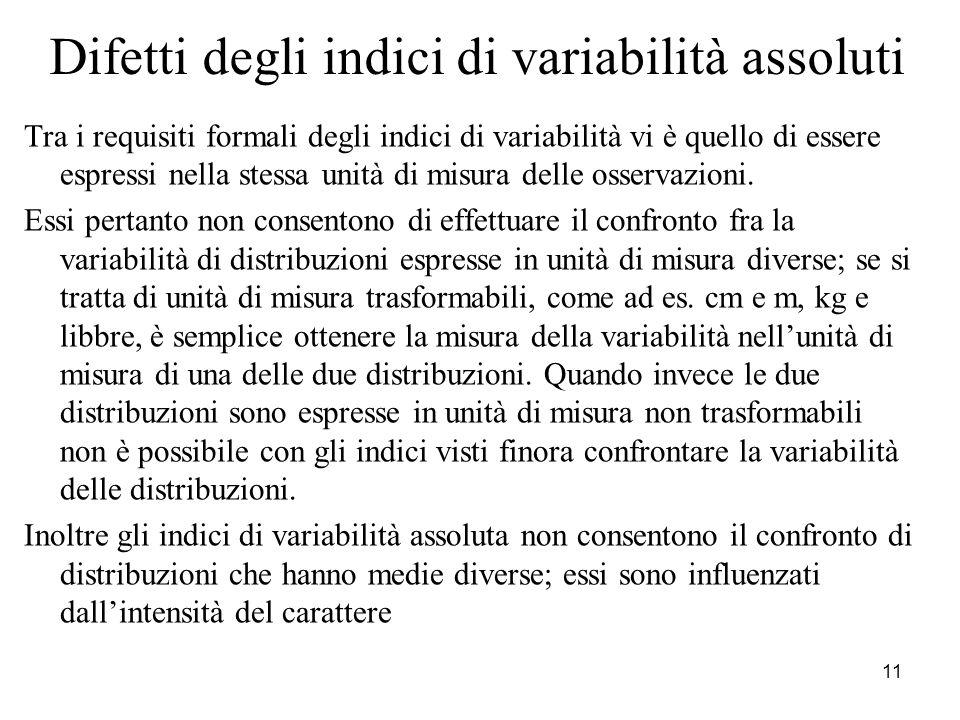 Difetti degli indici di variabilità assoluti