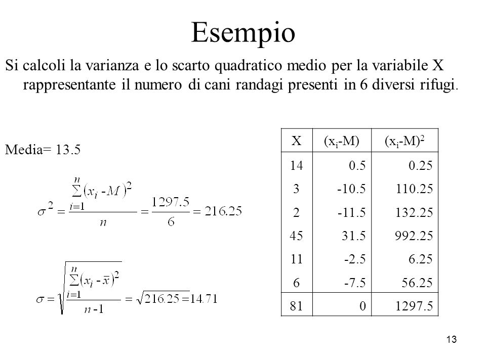 EsempioSi calcoli la varianza e lo scarto quadratico medio per la variabile X rappresentante il numero di cani randagi presenti in 6 diversi rifugi.