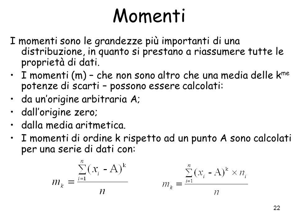 Momenti I momenti sono le grandezze più importanti di una distribuzione, in quanto si prestano a riassumere tutte le proprietà di dati.