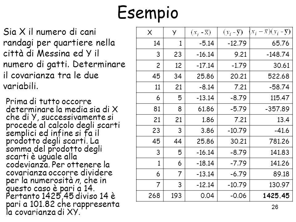 Esempio Sia X il numero di cani randagi per quartiere nella città di Messina ed Y il numero di gatti. Determinare il covarianza tra le due variabili.