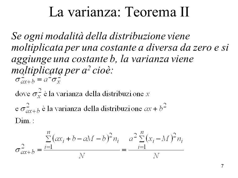 La varianza: Teorema II