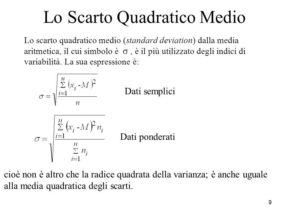 Lo Scarto Quadratico Medio