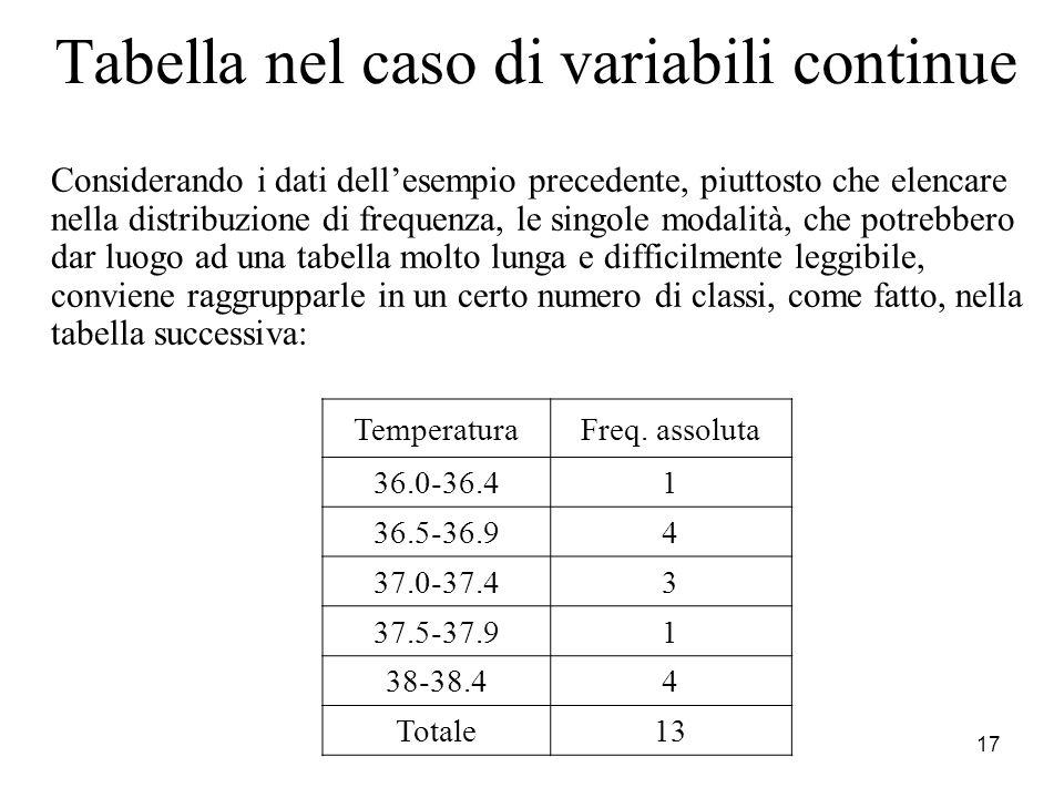 Tabella nel caso di variabili continue