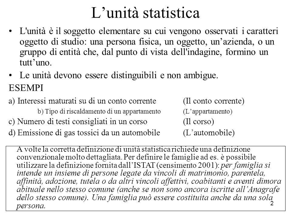 L'unità statistica