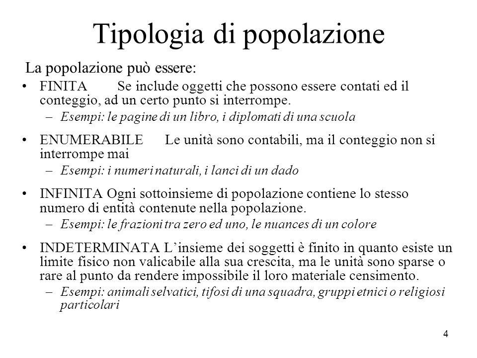 Tipologia di popolazione