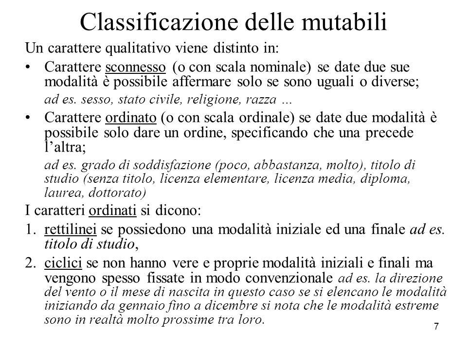 Classificazione delle mutabili