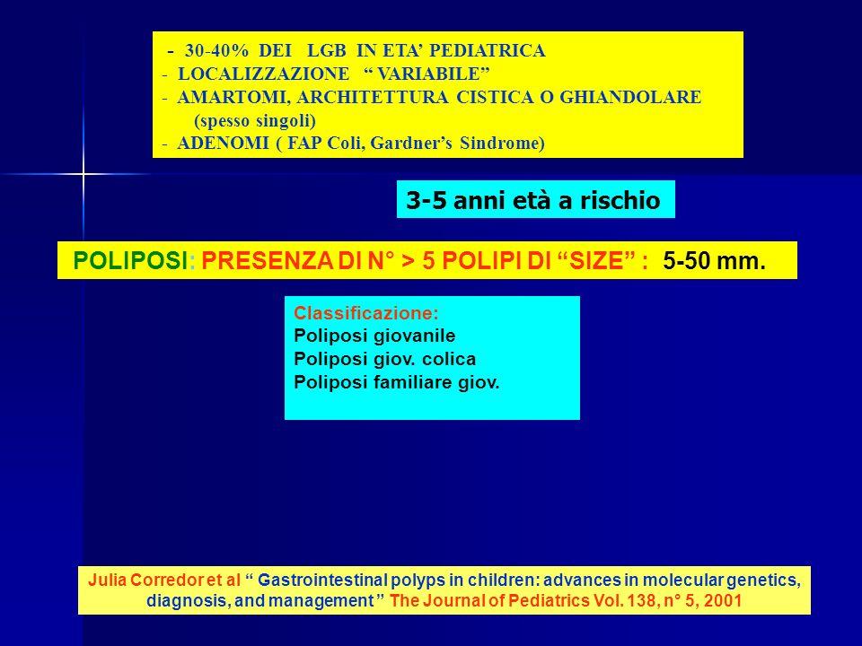 POLIPOSI: PRESENZA DI N° > 5 POLIPI DI SIZE : 5-50 mm.