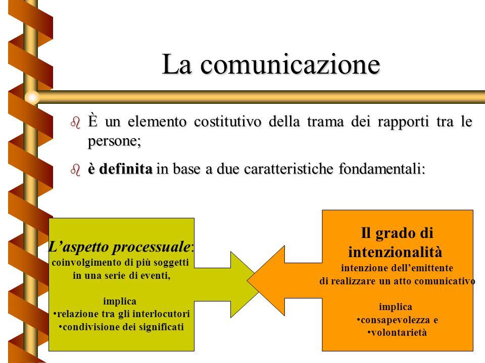 La comunicazione È un elemento costitutivo della trama dei rapporti tra le persone; è definita in base a due caratteristiche fondamentali: