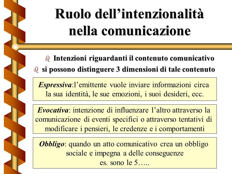 Ruolo dell'intenzionalità nella comunicazione