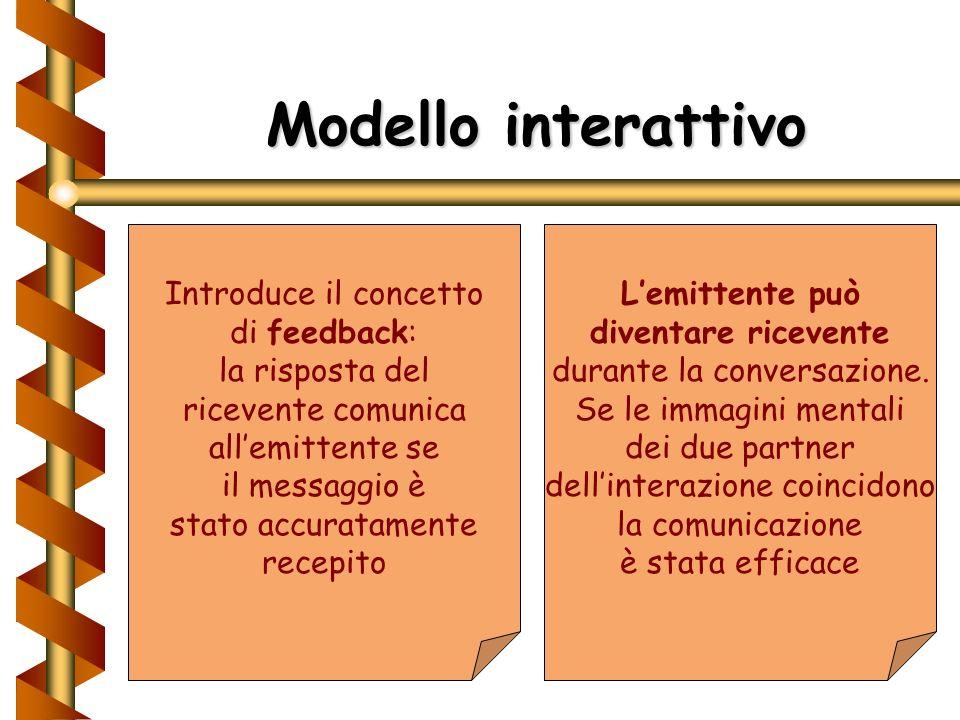Modello interattivo Introduce il concetto di feedback: la risposta del