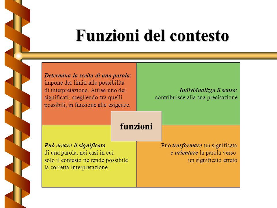 Funzioni del contesto funzioni Determina la scelta di una parola: