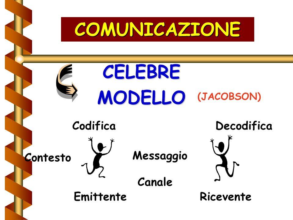 COMUNICAZIONE CELEBRE MODELLO