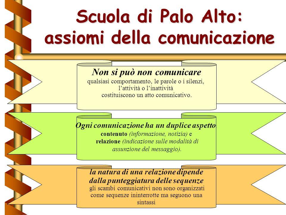 Scuola di Palo Alto: assiomi della comunicazione