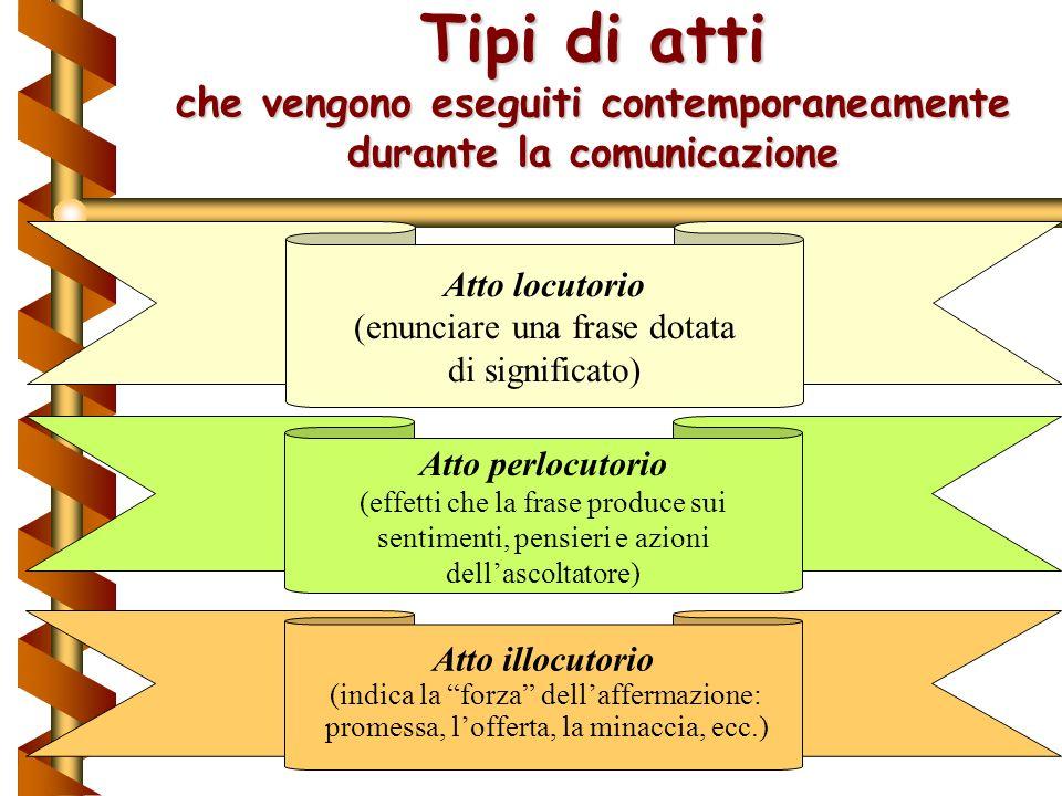 Tipi di atti che vengono eseguiti contemporaneamente durante la comunicazione