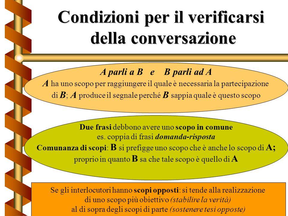 Condizioni per il verificarsi della conversazione