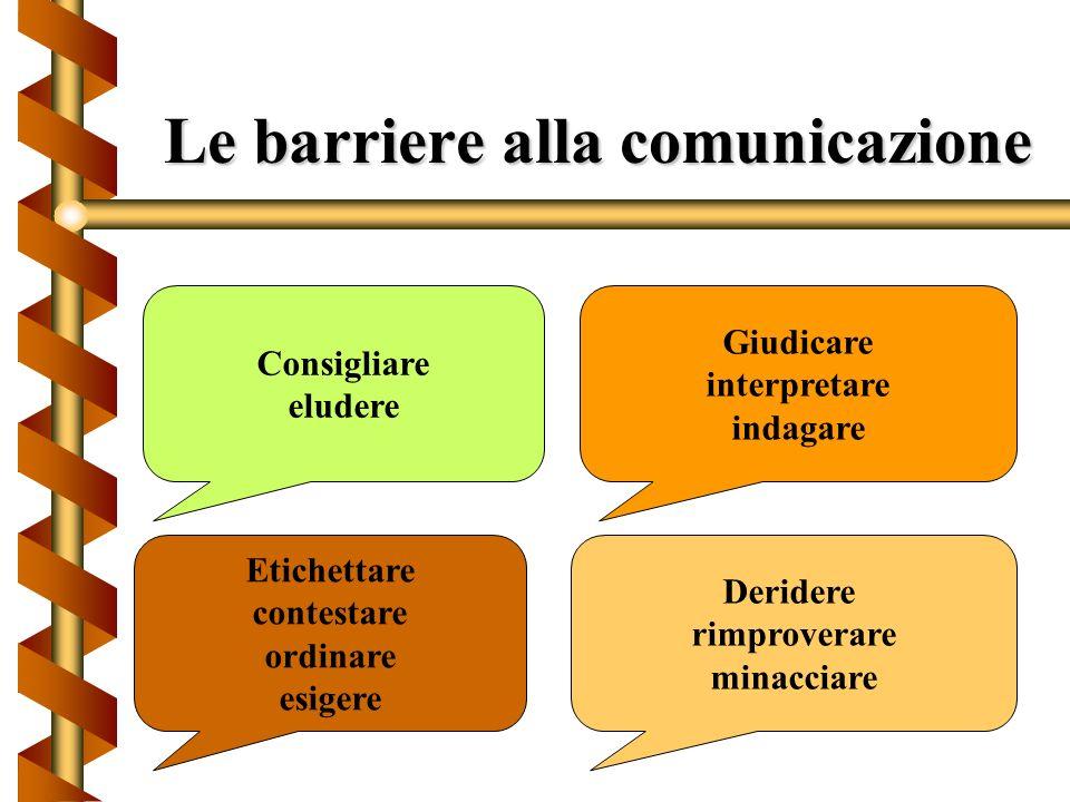Le barriere alla comunicazione