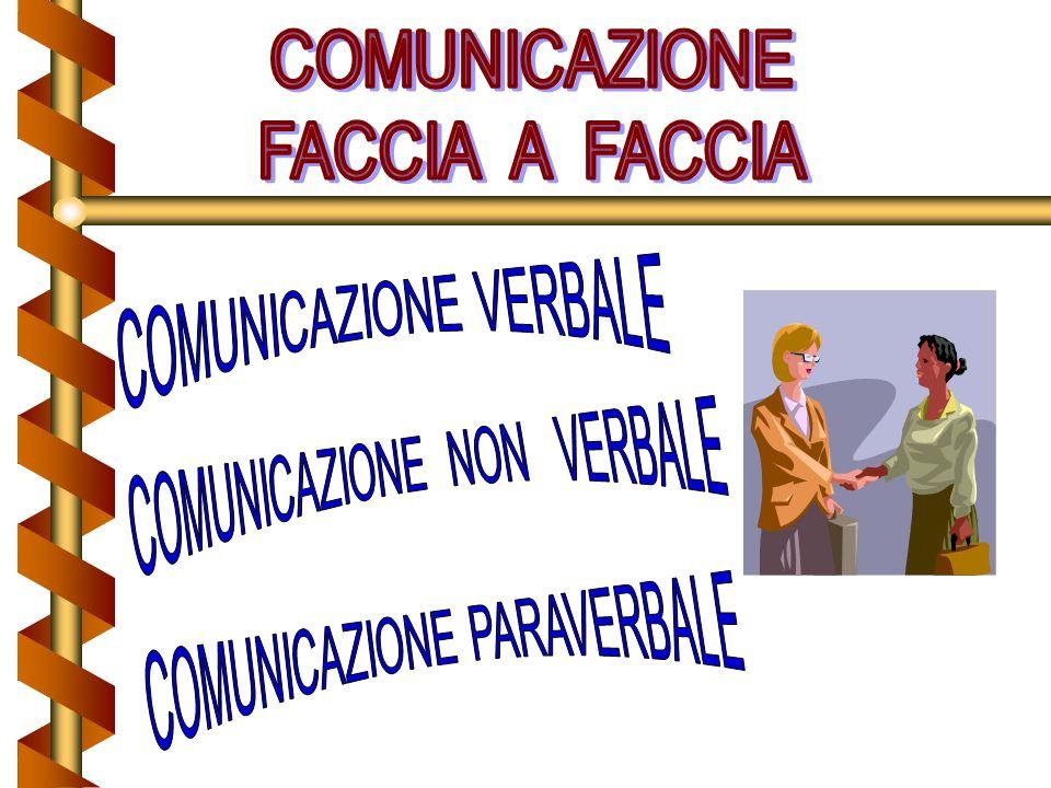 COMUNICAZIONE FACCIA A FACCIA COMUNICAZIONE VERBALE