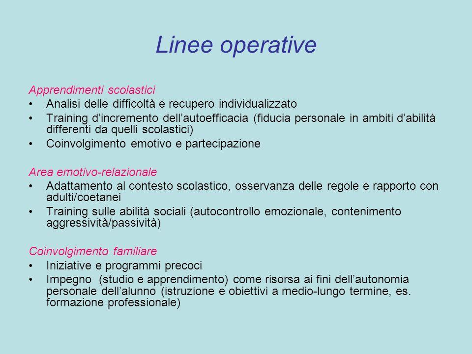 Linee operative Apprendimenti scolastici