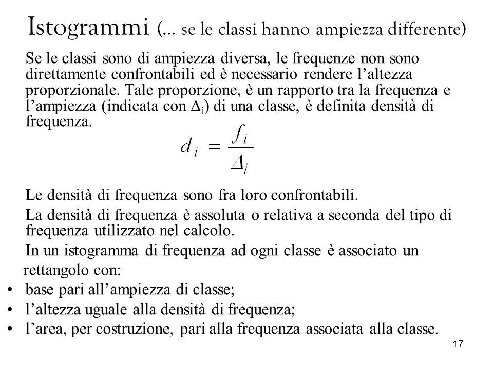 Istogrammi (… se le classi hanno ampiezza differente)
