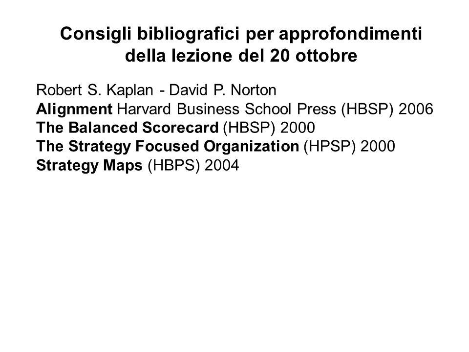 Consigli bibliografici per approfondimenti
