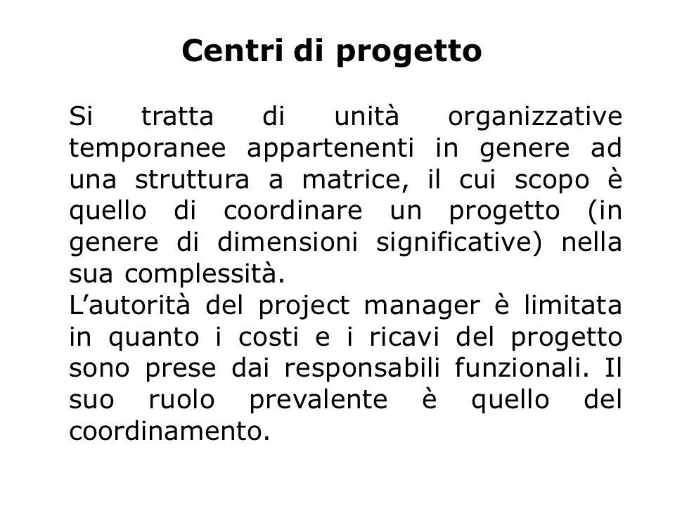 Centri di progetto